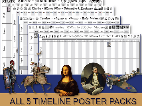 All 5 Individual Timeline Posters in One Bundle