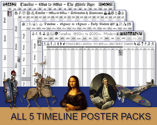 Timeline Poster Pack - All 5 Timelines - FREE if you subscribe to our newsletter