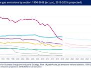 OPINION: Historic Emissions