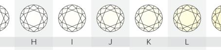 The 4 C's of Diamonds: Color