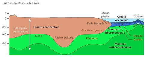 Schéma_zone_de_subduction_globale.jpg