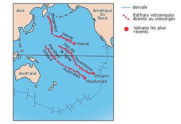 Lignes de points chauds Pacifique.jpg