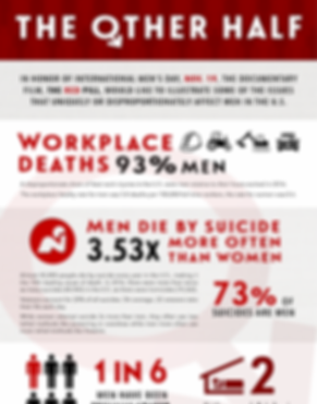IMD18-TheRedPill-Infographic-INSTA-803x1