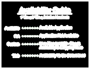 Availability Legend for Appguide ver2.pn