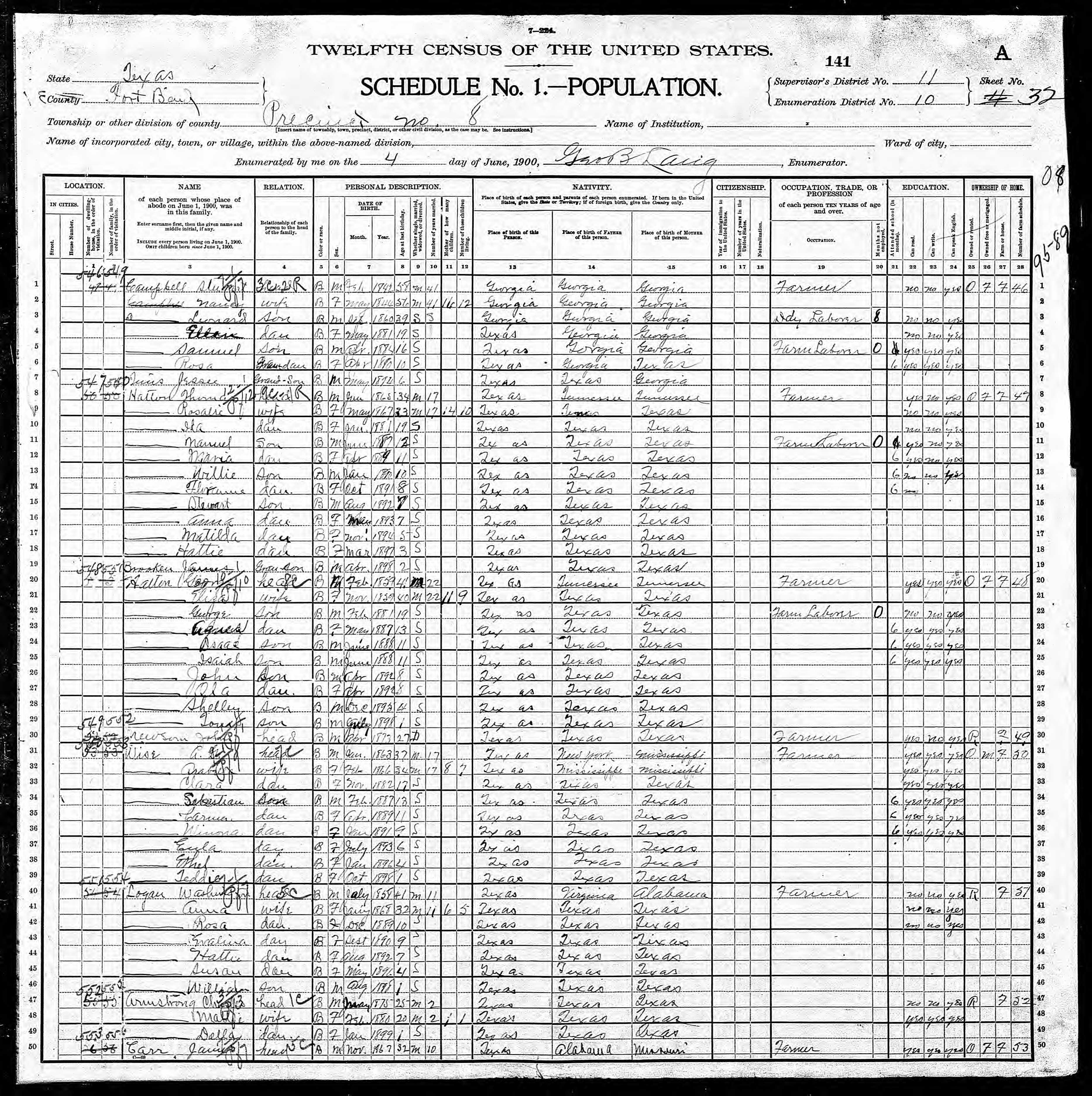 1900 census - Maggie Armstrong