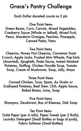 Food Pantry Challenge Insert List.jpg