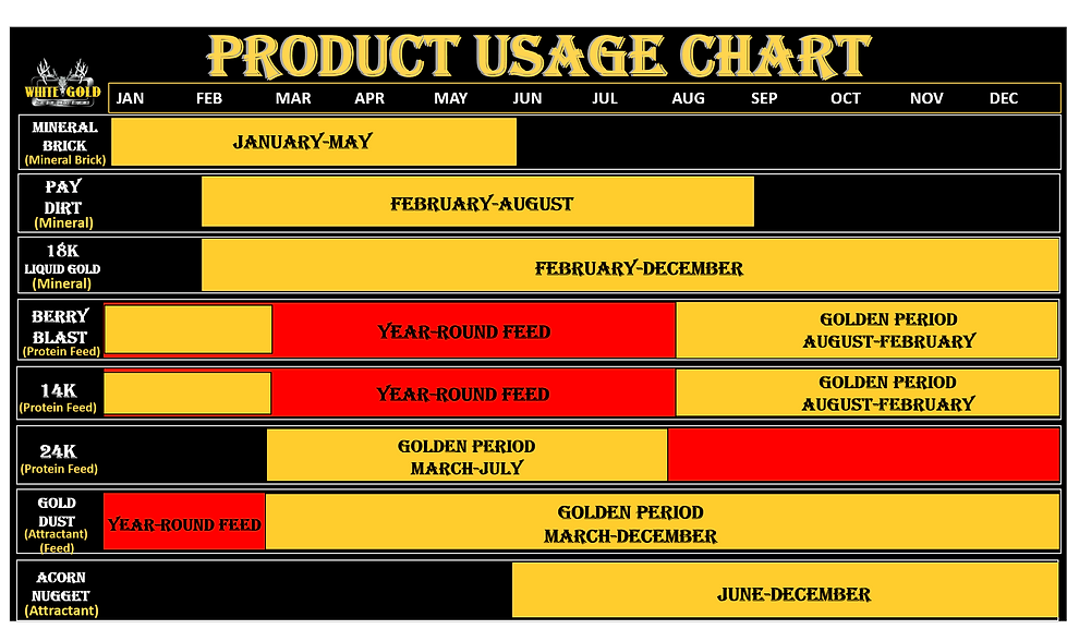 Product-Usage-Chart (1).png