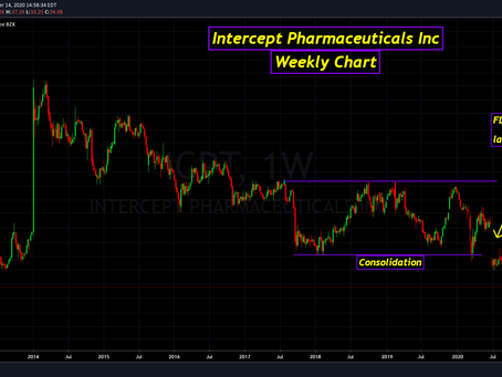 Intercept Pharmaceuticals Inc. - A Possible Investment Opportunity?