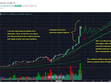 Market Notes: Bitcoin 12/23/2017
