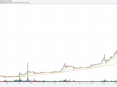Bitcoin - Bubble or Something Very Different?