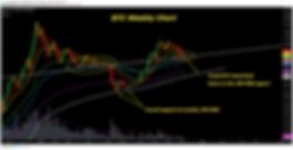 BTC chart2 102319.png