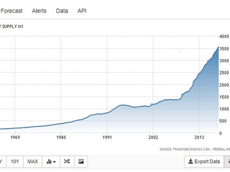 If you hold your wealth in a fiat currency, it is steadily evaporating
