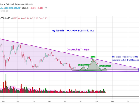 This Could be a Critical Time for Bitcoin