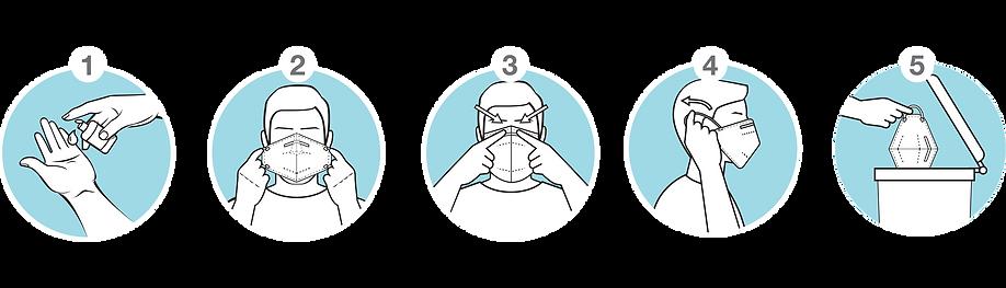 Respirator intructions.png