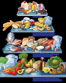 Ernährungspyramide_A4_1.png