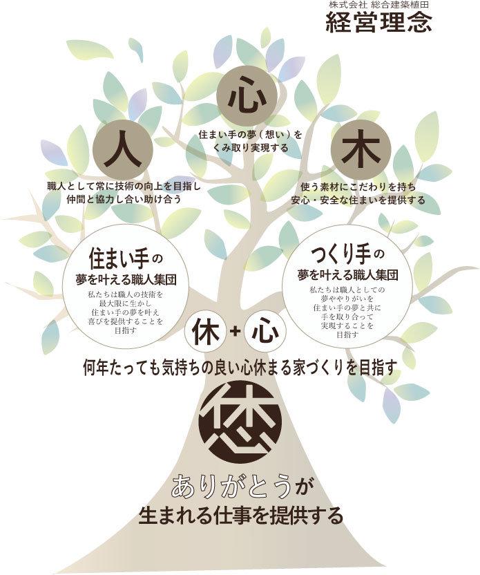 経営理念_図.jpg