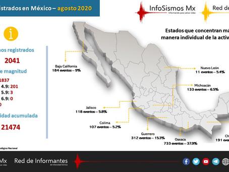 Sismicidad en México - agosto 2020