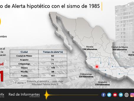 ¿Cuánto tiempo de Alerta se hubiera tenido durante el sismo de 1985?