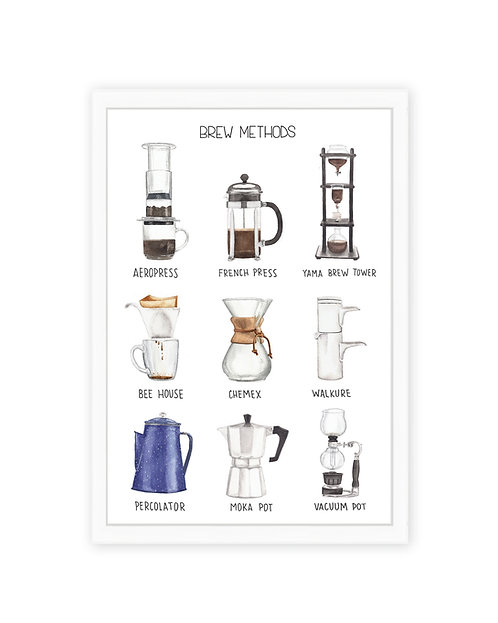 Brew Methods Print