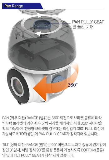 스피드돔 001.png