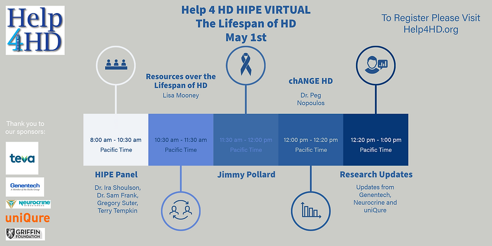 HIPE Virtual-The Lifespan of HD