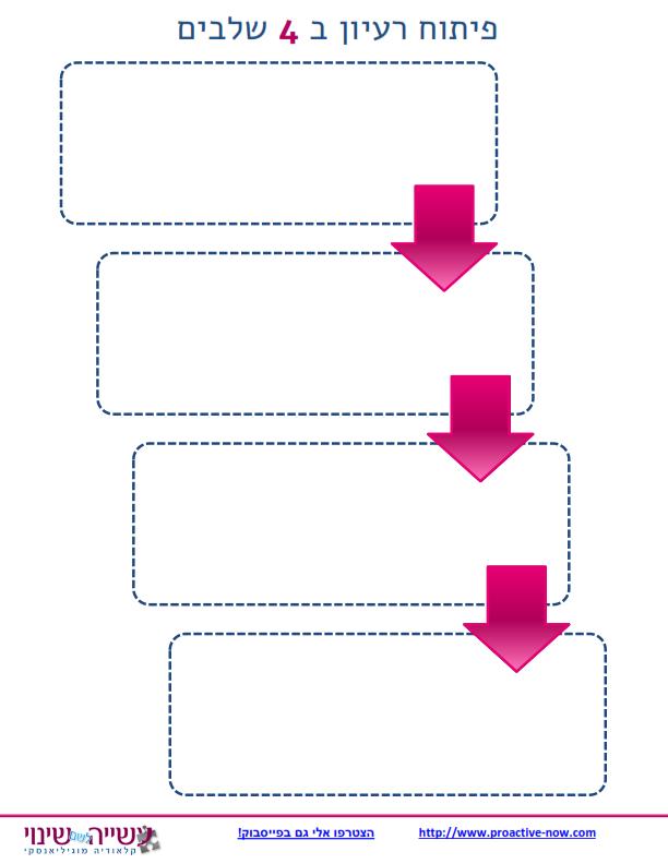 פיתוח רעיון ב4 שלבים