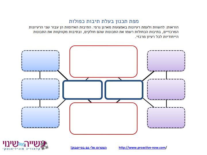 מפת תכנון בעלת תיבות כפולות
