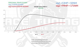 VW GOLF 6 1.6TDI CR 105HP/249NM STAGE 1 AND STAGE 2 HYBRID TUNING PACKAGE.