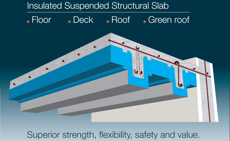 Fortruss Floor & Roof System