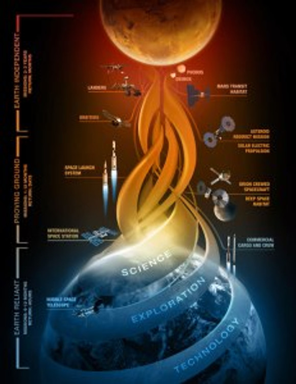 NASA-Releases-Plan-Outlining-Next-Steps-in-the-Journey-to-Mars