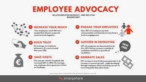 6-reasons-to-love-employee-advocacy