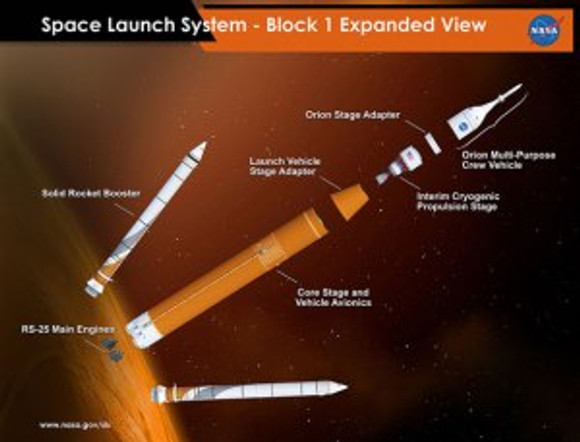 NASA-Finishes-Critical-Design-Review-for-Space-Launch-System