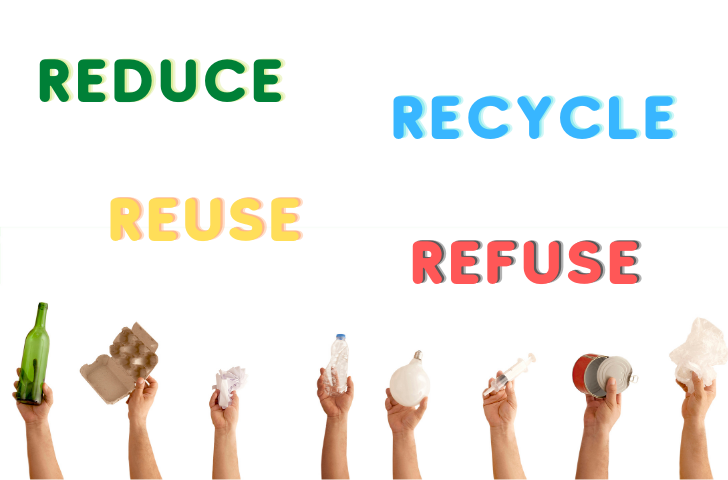 Reduce Reuse Recycle Refuse