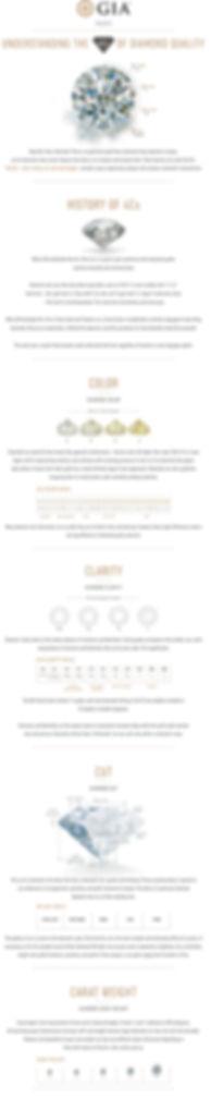 4Cs-Infographic-full