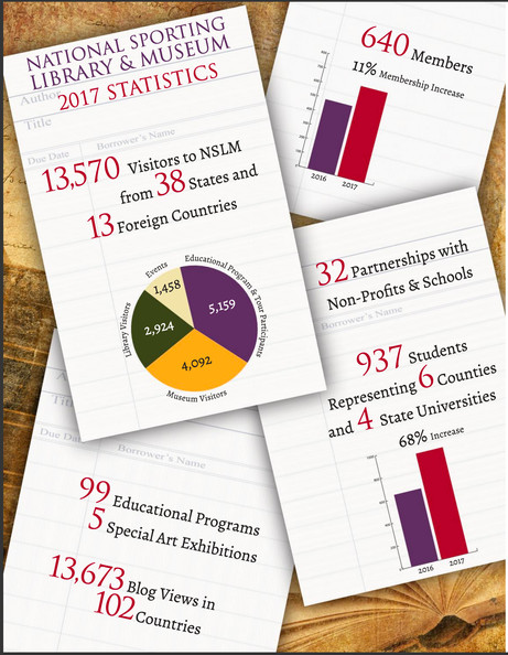 NSLM 2017 Annual Report Infographic.jpg
