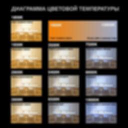 Svetovaya-temperatura.jpg