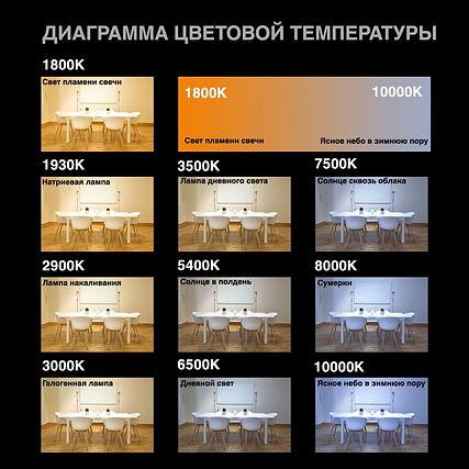 Svetovaya-temperatura