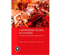 A Estratégia Global da Hyundai