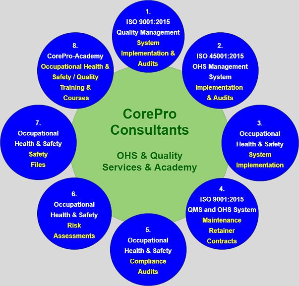 CorePro Services (2) (5) (1) (5).png