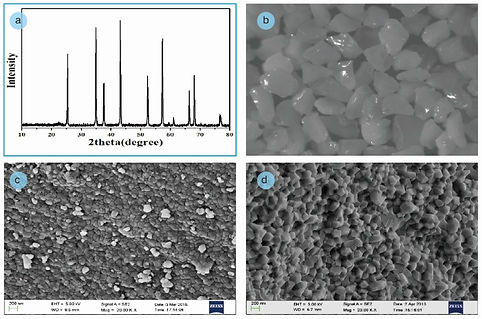 White Sol Gel Abrasive Grain-WSG.jpg