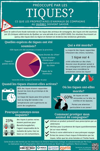 CPTS_Quebec_Francais.png