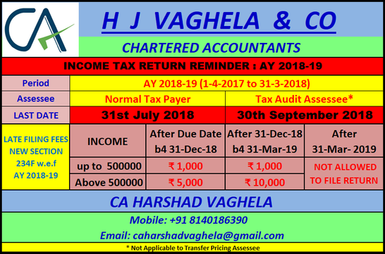 Income Tax Return Ay 2018 19 File B4 Due Date To Save From Late
