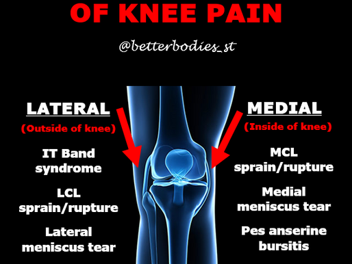 💥 MEDIAL & LATERAL KNEE PAIN 💥