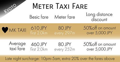 City Taxi Fare 2019.10.1~_Kyoto.jpg