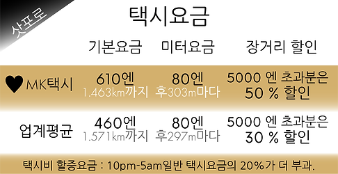 City Taxi Fare 2020.02.1~_삿포로.png