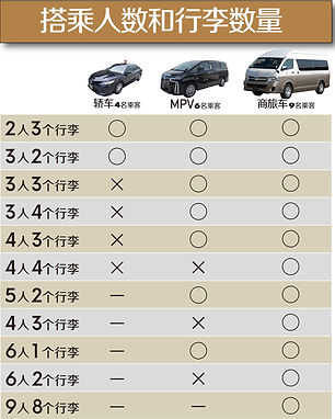 札幌空港定額積載量.jpg