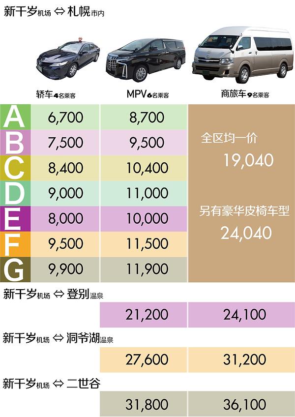 札幌空港定額_アートボード2020.2.1.png