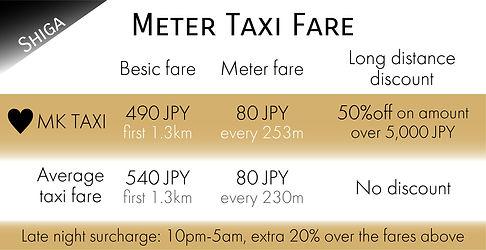 City Taxi Fare 2019.10.1~_Shiga.jpg