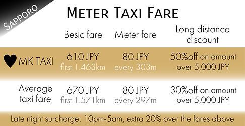 City Taxi Fare 2020.02.1~_Sapporo.png