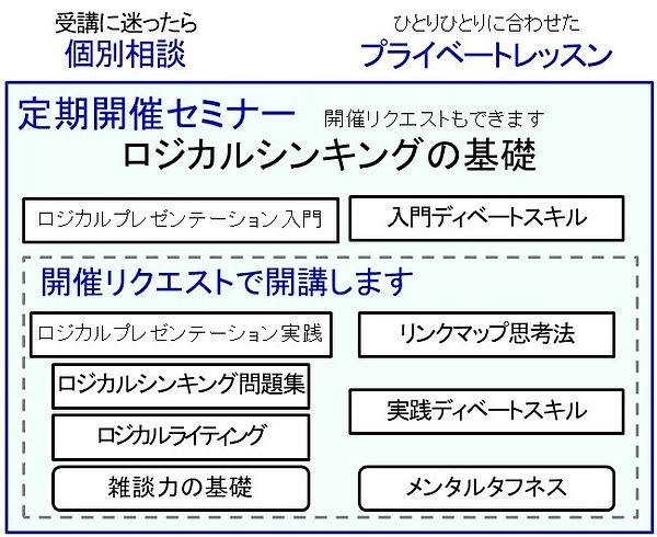 オンラインセミナー体系 小.jpg